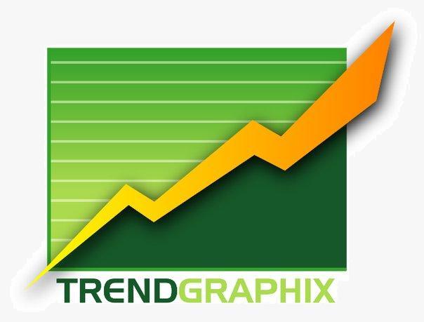 trendgraphox1